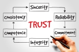 Top 4 Businesses that Operate With Integrity